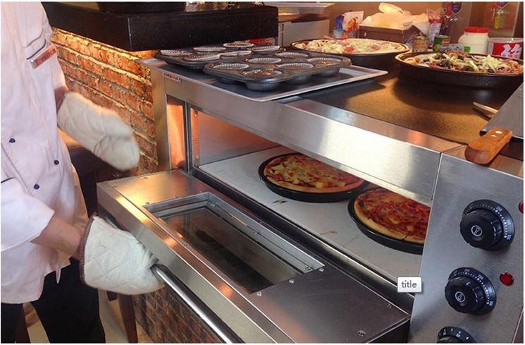 Forni elettrici pizza elettrodomestici cucina forni elettrici pizza elettrodomestici da cucina - Forni per pizza elettrici per casa ...